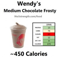 Wendy S Medium Chocolate Frosty Nutrition Facts